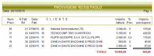 Provvigioni gestionale Padova Verona Vicenza